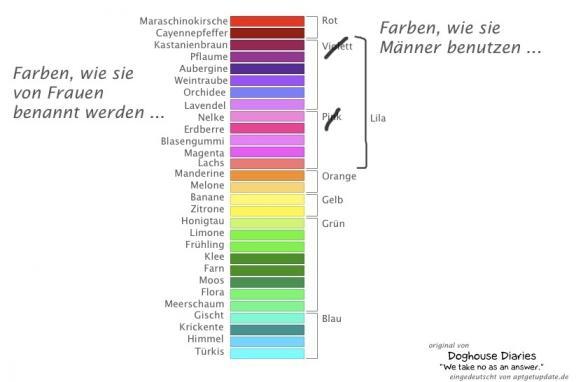 farben-maenner-frauen2.jpg