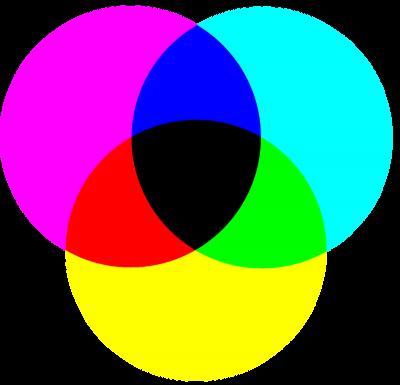 farbmischung_subtraktiv.png